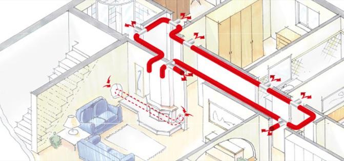 Ventilazione Controllata | Ottani | Termoidraulica | Bologna